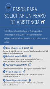 Infografía de CANEM