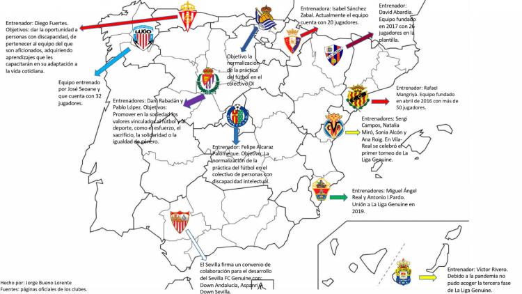 En esta imagen podemos apreciar doce de los treinta y seis equipos que participan en LaLiga Genuine. Actualmente la competición se encuentra parada por causa de la pandemia.