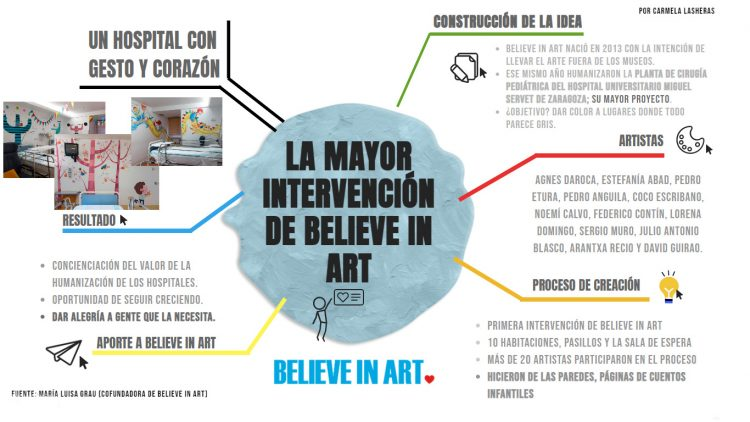 La mayor intervención de Believe in art